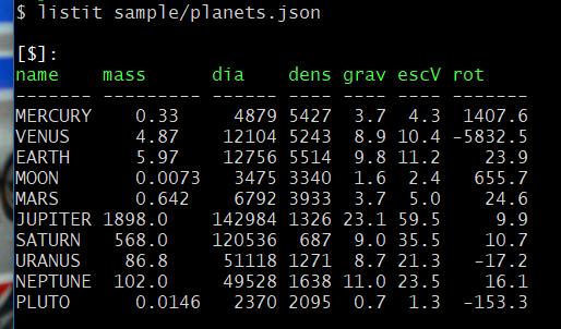 listit sample/planets.json output
