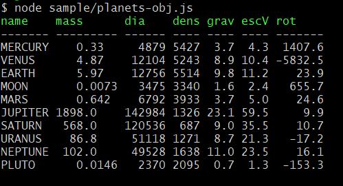 sample/planets-obj.js outputs